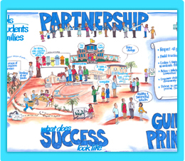 Partnership Poster from Santa Fe